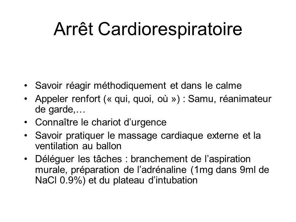 Arrêt Cardiorespiratoire Savoir réagir méthodiquement et dans le calme Appeler renfort (« qui, quoi, où ») : Samu, réanimateur de garde,… Connaître le