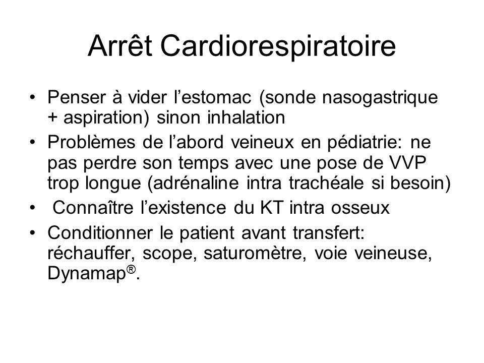 Arrêt Cardiorespiratoire Penser à vider lestomac (sonde nasogastrique + aspiration) sinon inhalation Problèmes de labord veineux en pédiatrie: ne pas