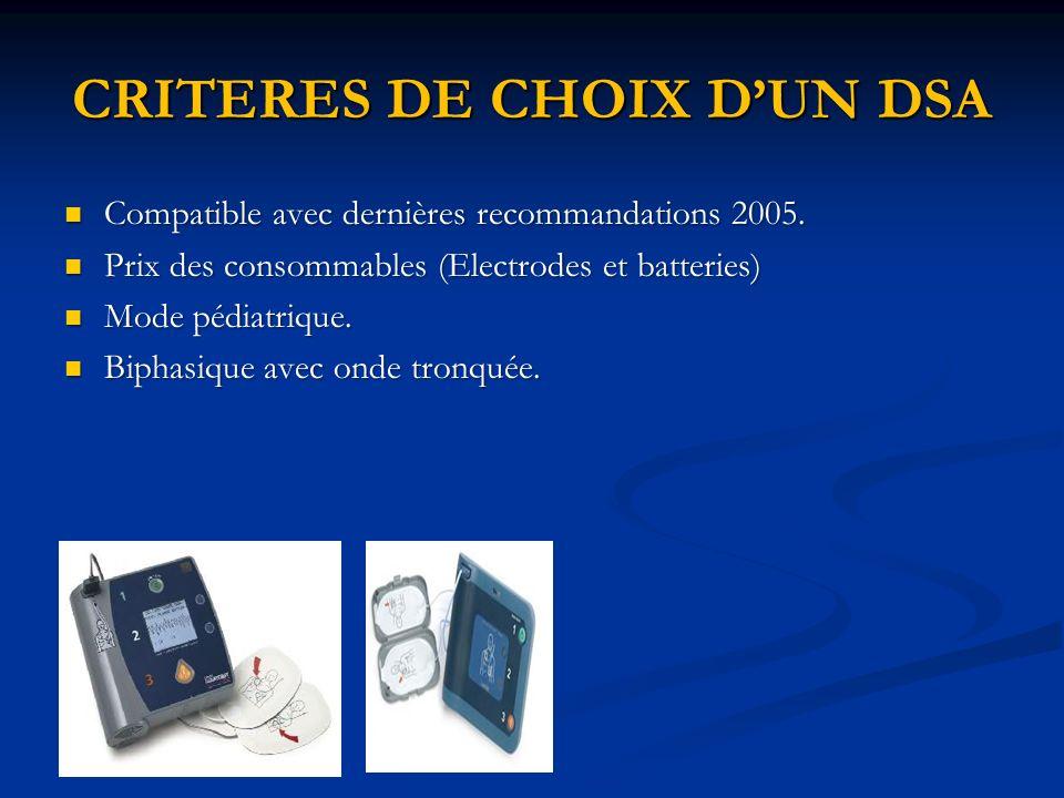 CRITERES DE CHOIX DUN DSA Compatible avec dernières recommandations 2005. Compatible avec dernières recommandations 2005. Prix des consommables (Elect