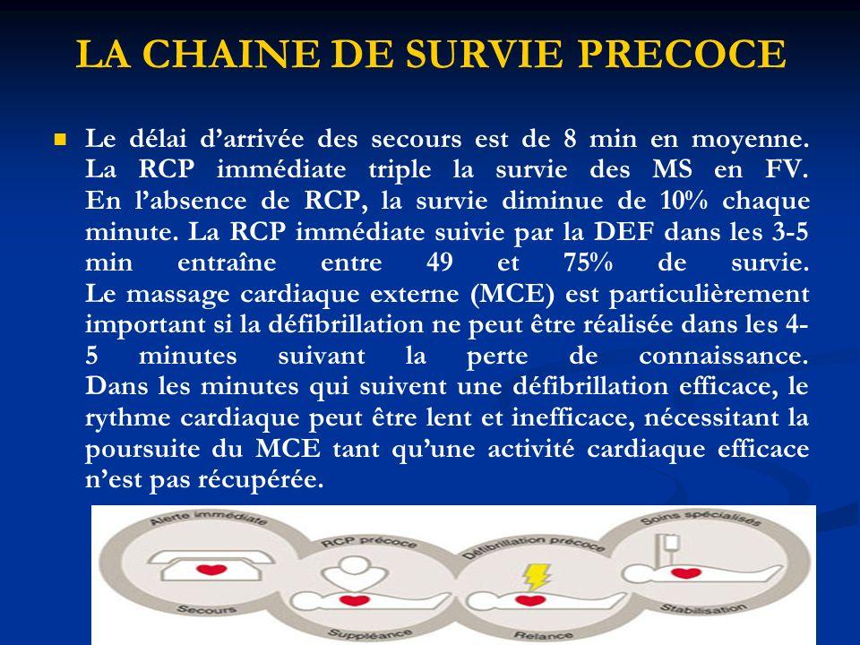 LA CHAINE DE SURVIE PRECOCE Le délai darrivée des secours est de 8 min en moyenne. La RCP immédiate triple la survie des MS en FV. En labsence de RCP,