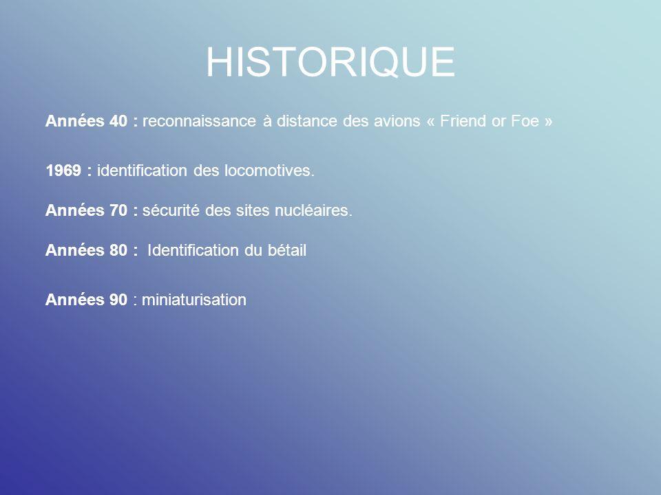 HISTORIQUE Années 40 : reconnaissance à distance des avions « Friend or Foe » 1969 : identification des locomotives. Années 70 : sécurité des sites nu