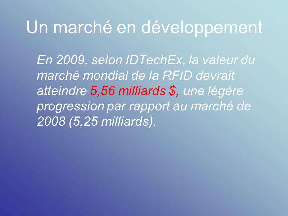 Un marché en développement En 2009, selon IDTechEx, la valeur du marché mondial de la RFID devrait atteindre 5,56 milliards $, une légère progression