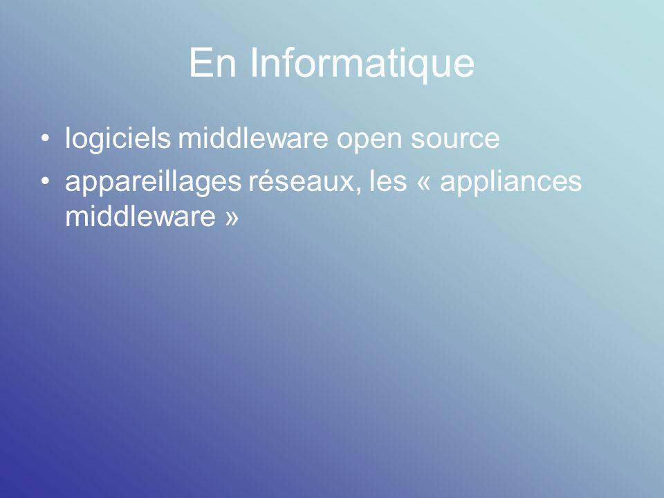 En Informatique logiciels middleware open source appareillages réseaux, les « appliances middleware »