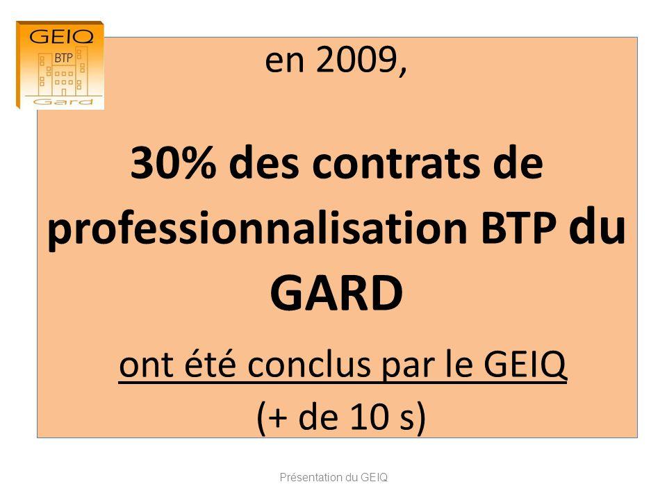 en 2009, 30% des contrats de professionnalisation BTP du GARD ont été conclus par le GEIQ (+ de 10 s) Présentation du GEIQ