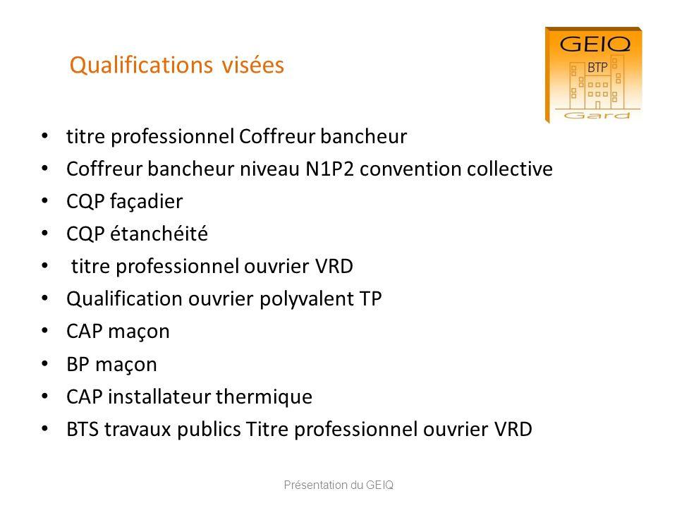 Qualifications visées Présentation du GEIQ titre professionnel Coffreur bancheur Coffreur bancheur niveau N1P2 convention collective CQP façadier CQP