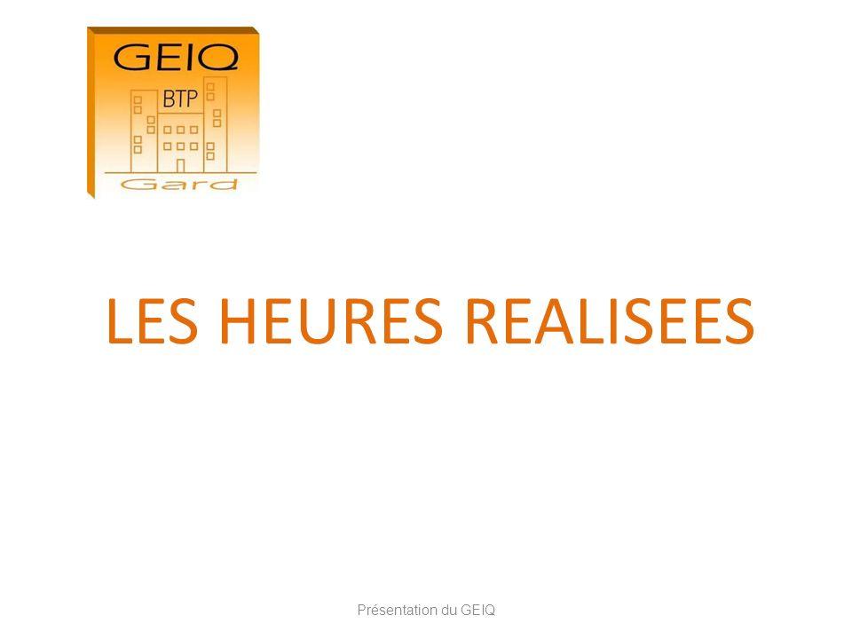 Présentation du GEIQ LES HEURES REALISEES