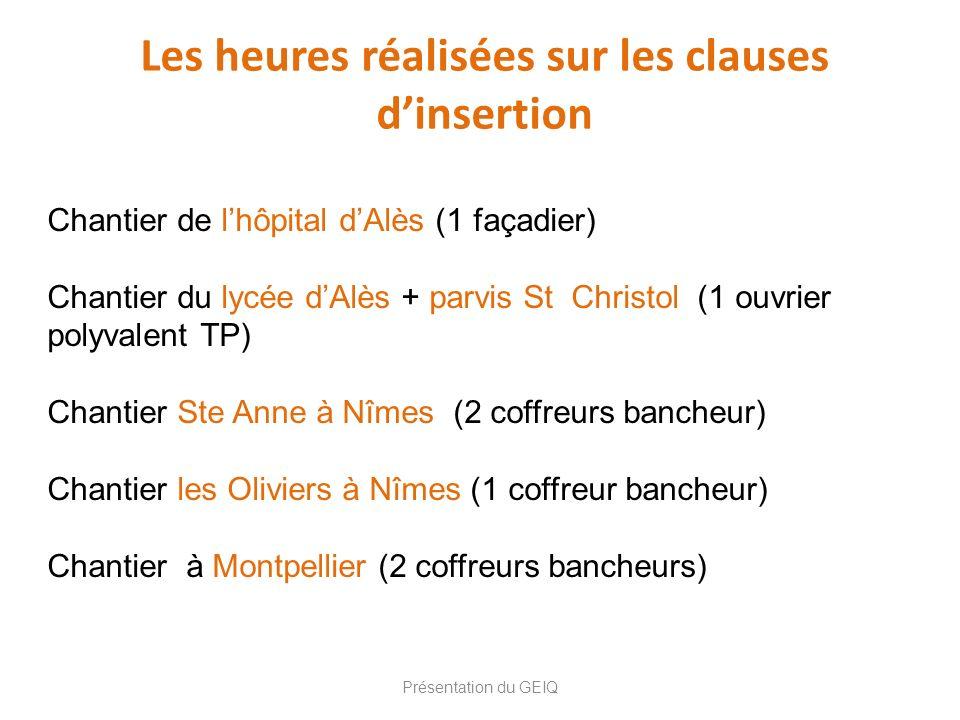 Les heures réalisées sur les clauses dinsertion Présentation du GEIQ Chantier de lhôpital dAlès (1 façadier) Chantier du lycée dAlès + parvis St Chris