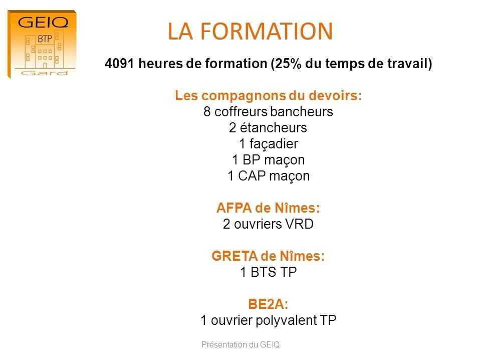 LA FORMATION Présentation du GEIQ 4091 heures de formation (25% du temps de travail) Les compagnons du devoirs: 8 coffreurs bancheurs 2 étancheurs 1 f