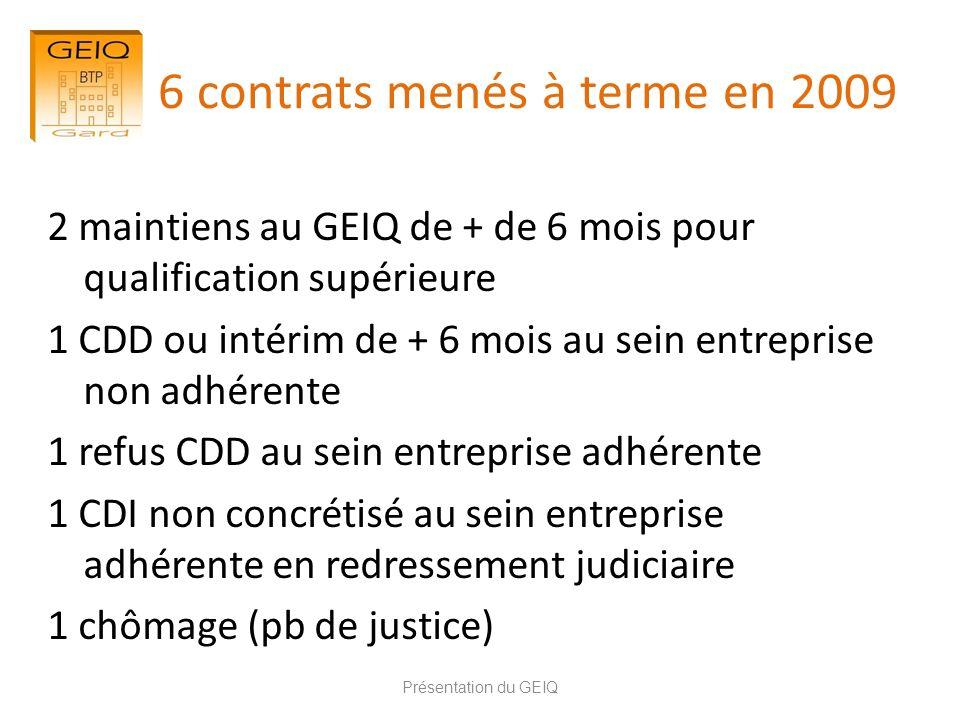 6 contrats menés à terme en 2009 2 maintiens au GEIQ de + de 6 mois pour qualification supérieure 1 CDD ou intérim de + 6 mois au sein entreprise non