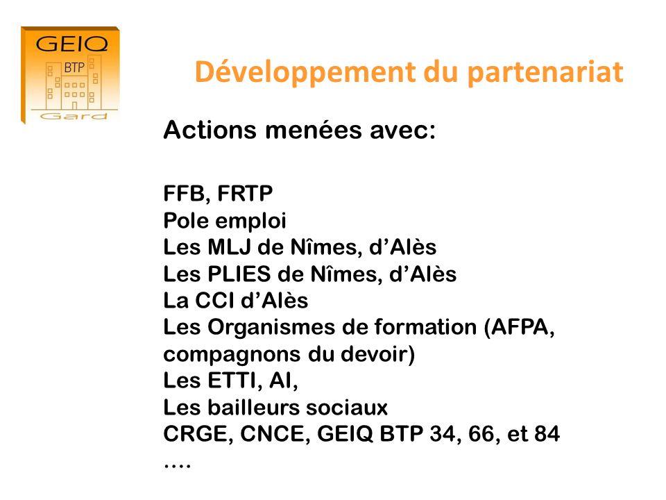 Développement du partenariat Actions menées avec: FFB, FRTP Pole emploi Les MLJ de Nîmes, dAlès Les PLIES de Nîmes, dAlès La CCI dAlès Les Organismes