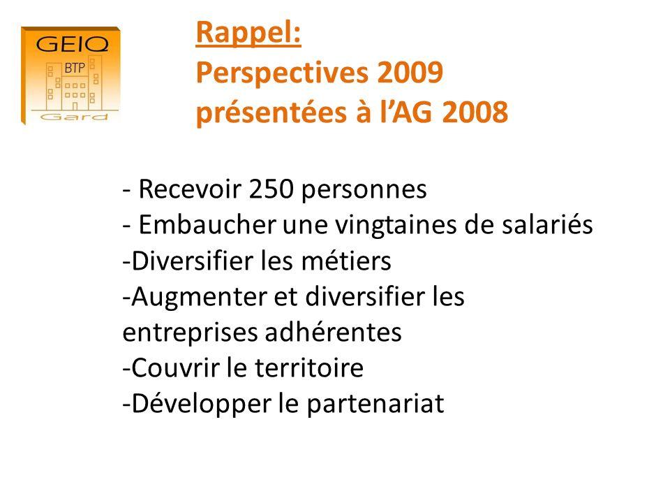 Rappel: Perspectives 2009 présentées à lAG 2008 - Recevoir 250 personnes - Embaucher une vingtaines de salariés -Diversifier les métiers -Augmenter et