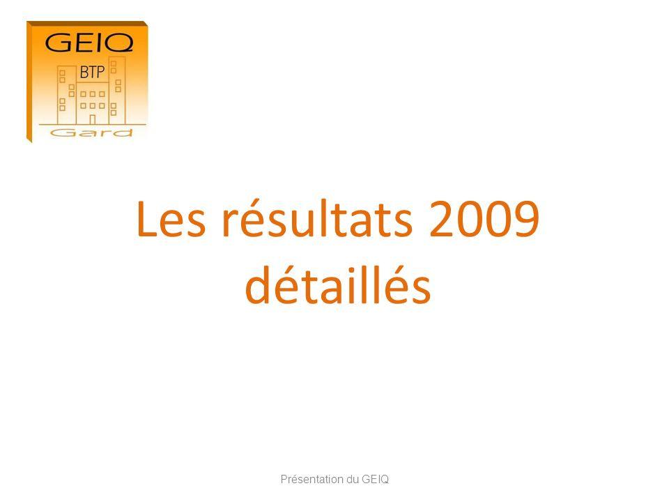 Les résultats 2009 détaillés Présentation du GEIQ