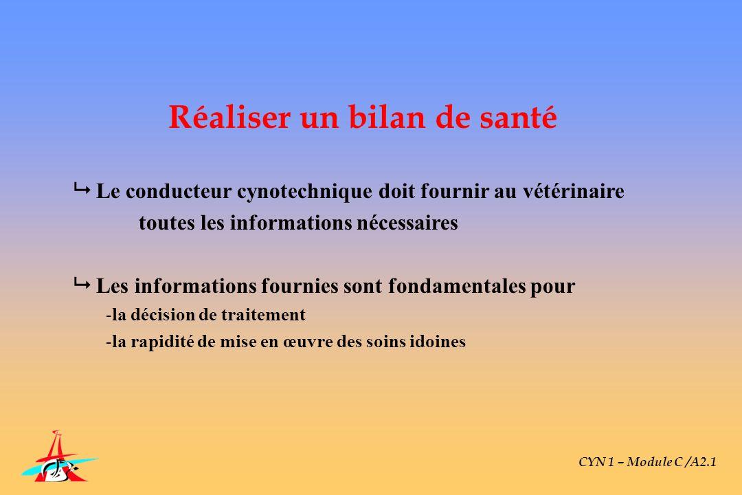 CYN 1 – Module C /A2.1 Réaliser un bilan de santé Le conducteur cynotechnique doit fournir au vétérinaire toutes les informations nécessaires Les info