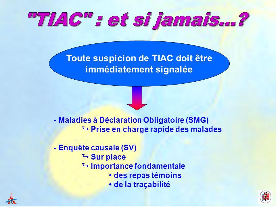 - Maladies à Déclaration Obligatoire (SMG) Prise en charge rapide des malades - Enquête causale (SV) Sur place Importance fondamentale des repas témoins de la traçabilité Toute suspicion de TIAC doit être immédiatement signalée