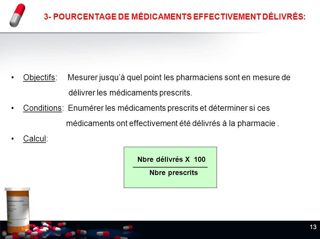 13 Objectifs: Mesurer jusquà quel point les pharmaciens sont en mesure de délivrer les médicaments prescrits. Conditions: Enumérer les médicaments pre