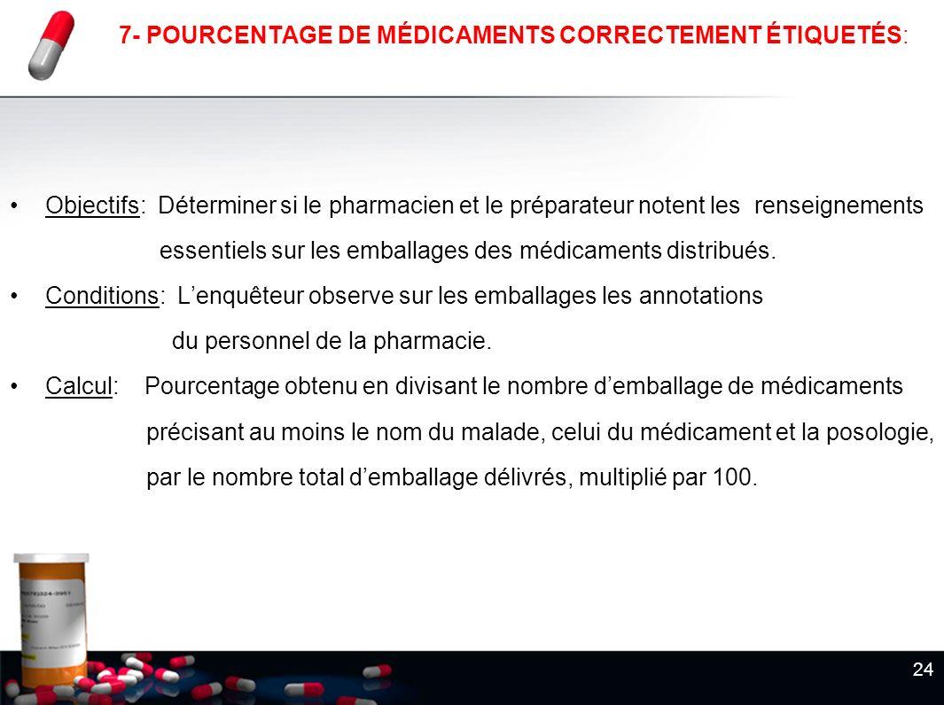 24 Objectifs: Déterminer si le pharmacien et le préparateur notent les renseignements essentiels sur les emballages des médicaments distribués. Condit