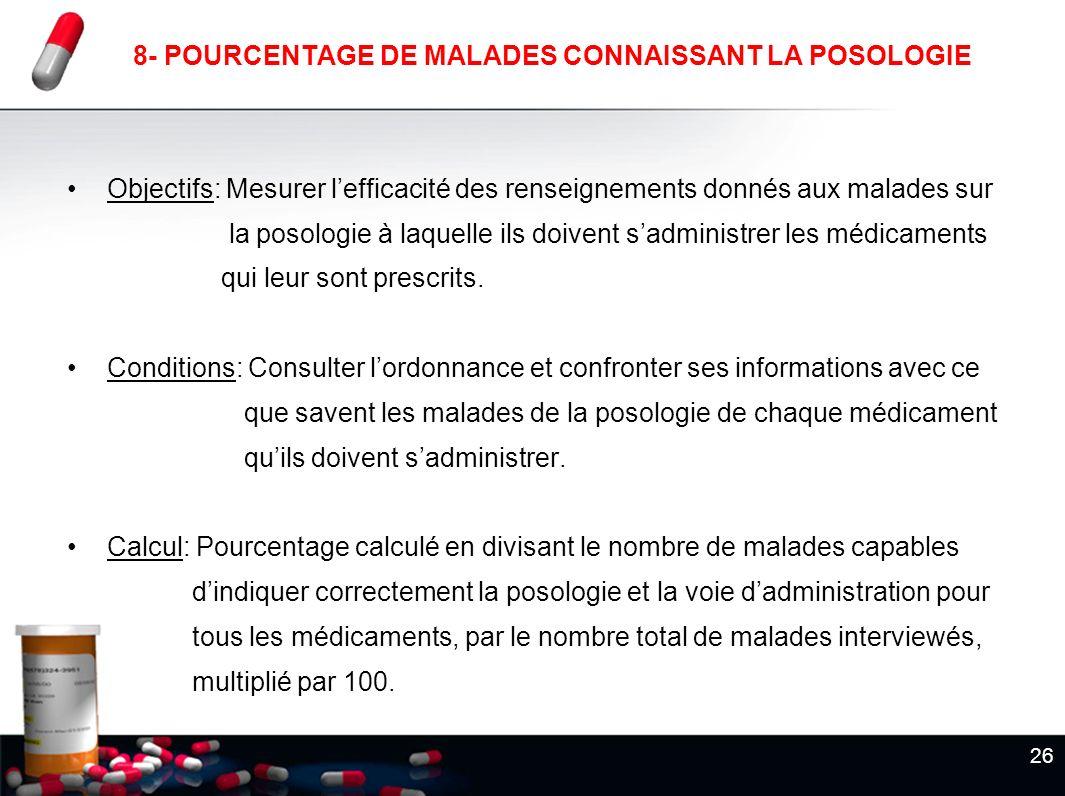 26 Objectifs: Mesurer lefficacité des renseignements donnés aux malades sur la posologie à laquelle ils doivent sadministrer les médicaments qui leur