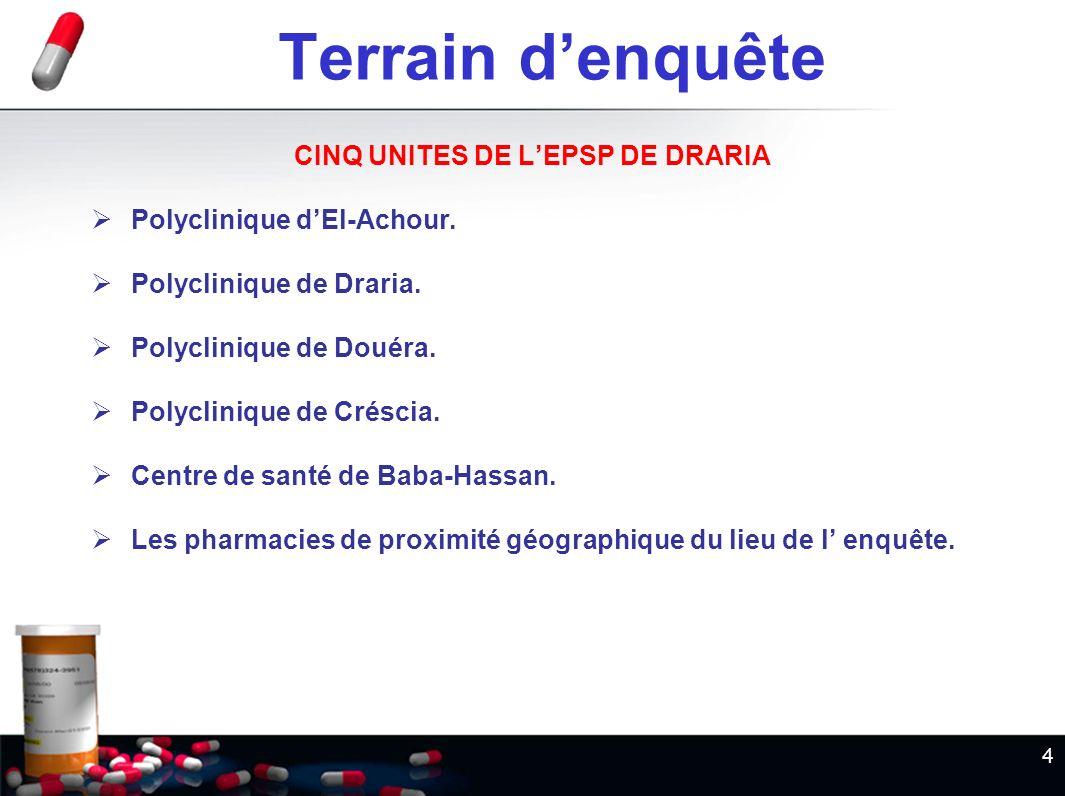 4 Terrain denquête CINQ UNITES DE LEPSP DE DRARIA Polyclinique dEl-Achour. Polyclinique de Draria. Polyclinique de Douéra. Polyclinique de Créscia. Ce