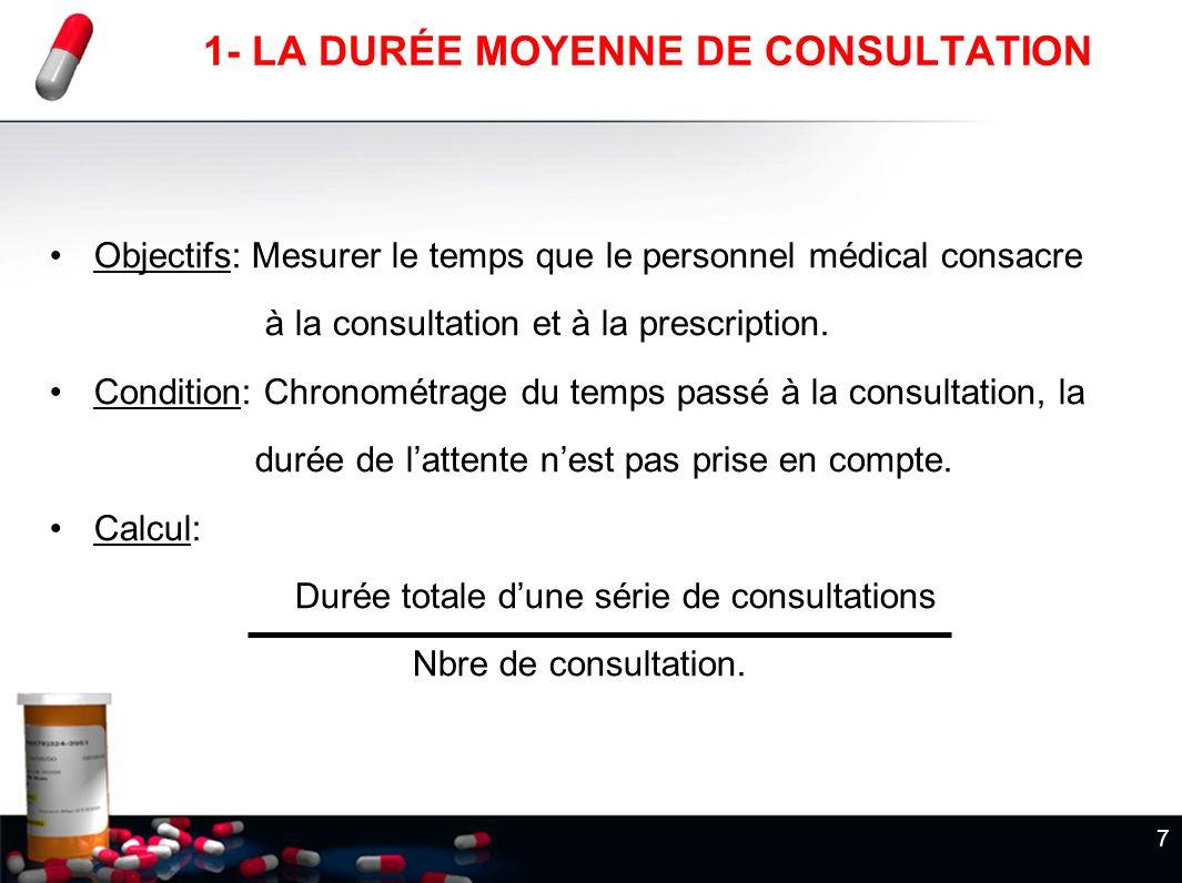 7 Objectifs: Mesurer le temps que le personnel médical consacre à la consultation et à la prescription. Condition: Chronométrage du temps passé à la c