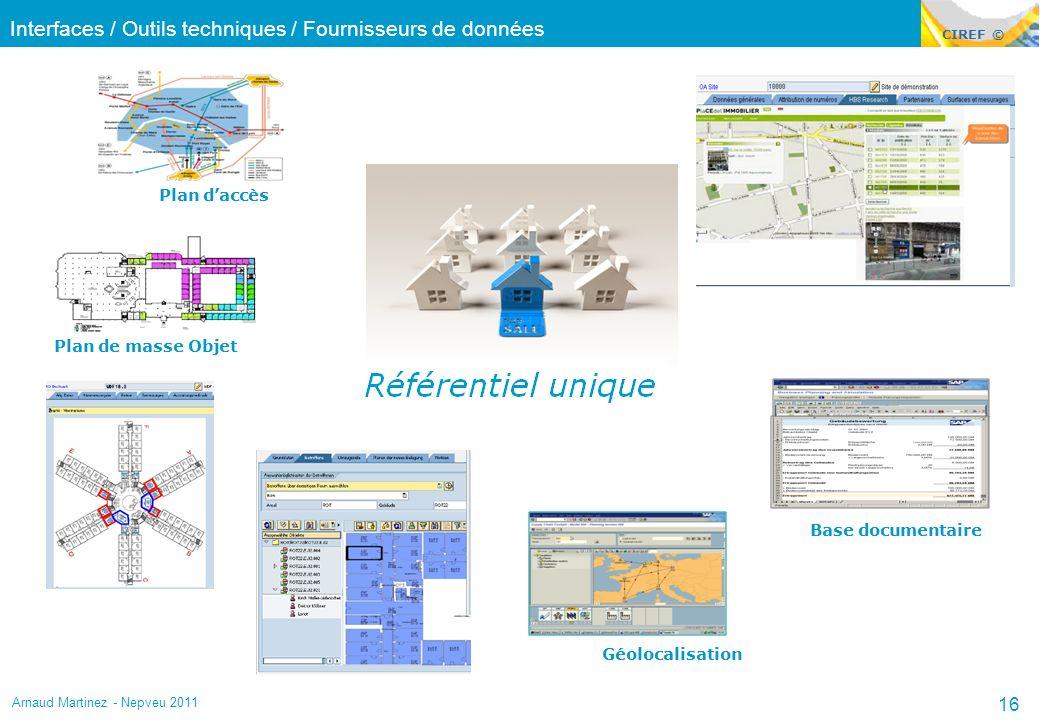 CIREF © Interfaces / Outils techniques / Fournisseurs de données 16 Arnaud Martinez - Nepveu 2011