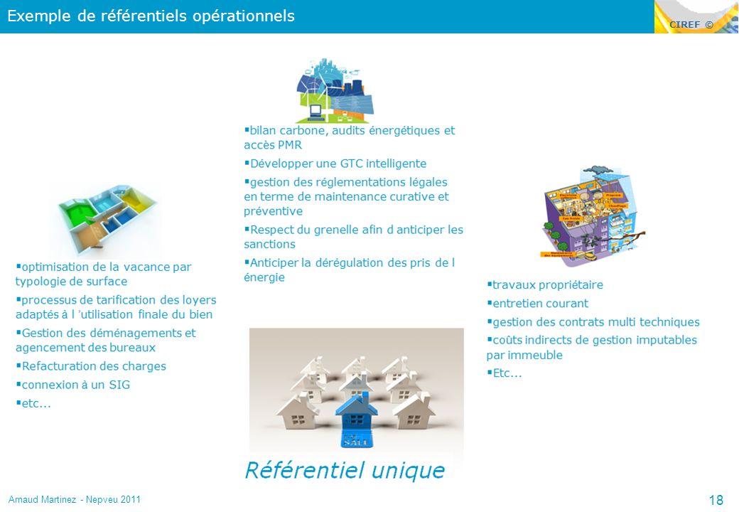 CIREF © Exemple de référentiels opérationnels Arnaud Martinez - Nepveu 2011 18