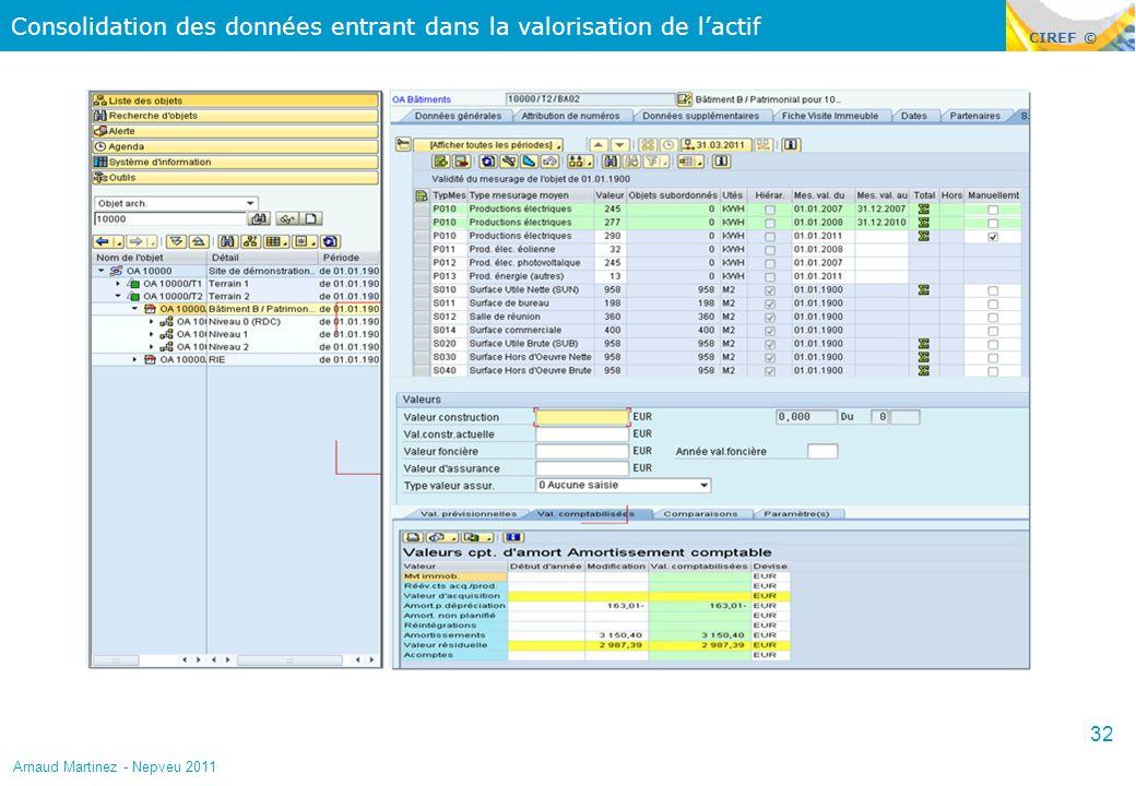 CIREF © Consolidation des données entrant dans la valorisation de lactif 32 Arnaud Martinez - Nepveu 2011