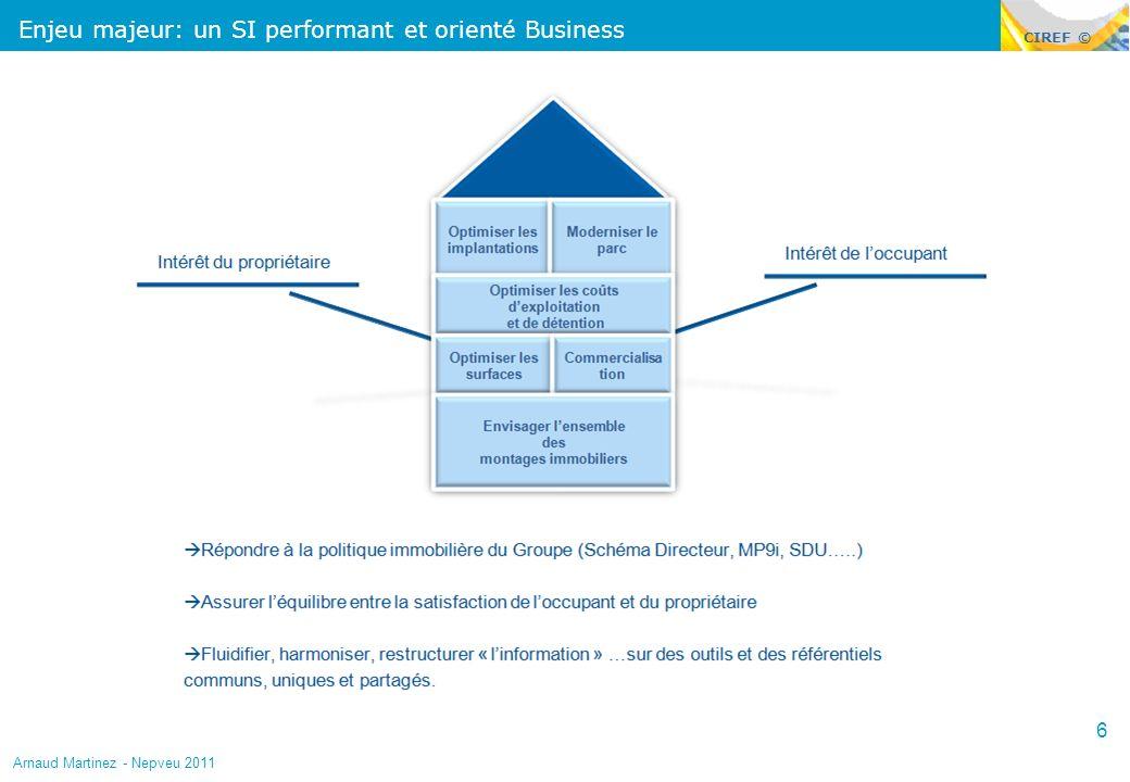 CIREF © Enjeu majeur: un SI performant et orienté Business 6 Arnaud Martinez - Nepveu 2011