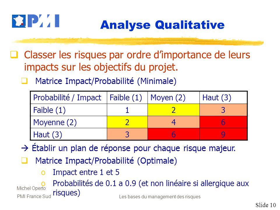 Slide 10 Michel Operto PMI France SudLes bases du management des risques Analyse Qualitative Classer les risques par ordre dimportance de leurs impact