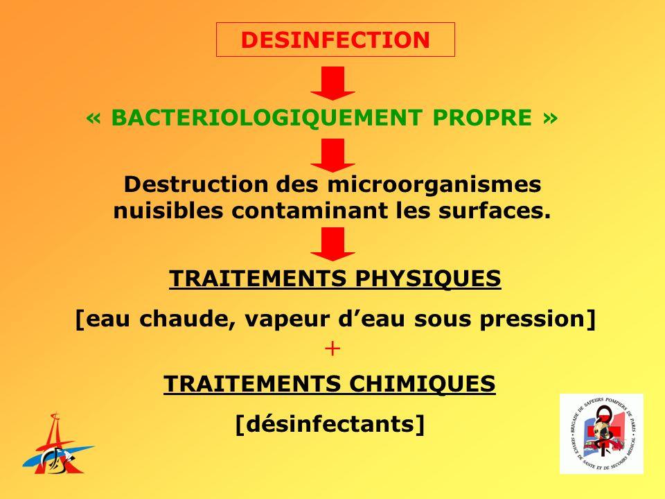 DESINFECTION « BACTERIOLOGIQUEMENT PROPRE » Destruction des microorganismes nuisibles contaminant les surfaces. TRAITEMENTS PHYSIQUES [eau chaude, vap
