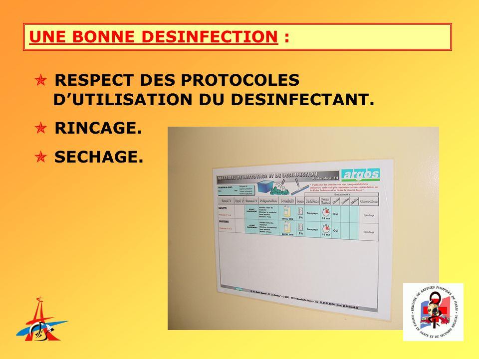 UNE BONNE DESINFECTION : RESPECT DES PROTOCOLES DUTILISATION DU DESINFECTANT. RINCAGE. SECHAGE.