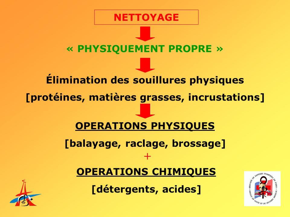 NETTOYAGE « PHYSIQUEMENT PROPRE » Élimination des souillures physiques [protéines, matières grasses, incrustations] OPERATIONS PHYSIQUES [balayage, ra