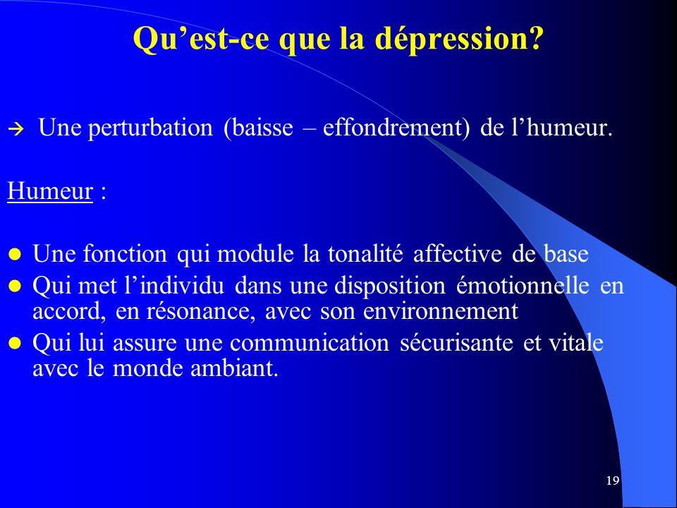 19 Quest-ce que la dépression.Une perturbation (baisse – effondrement) de lhumeur.