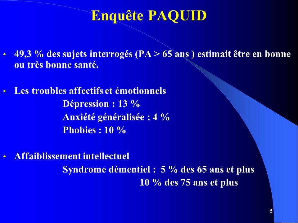76 N.P.I.- Neuropsychiatric Inventory Traduction française Pr Robert et al.