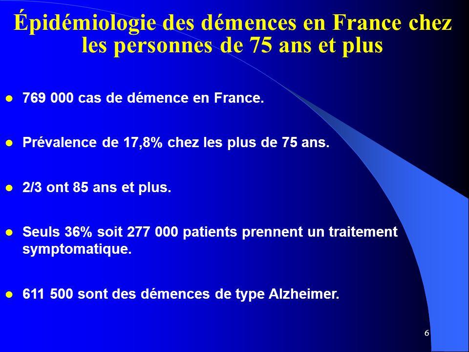 6 Épidémiologie des démences en France chez les personnes de 75 ans et plus 769 000 cas de démence en France.