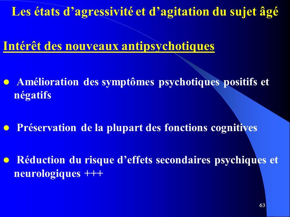 63 Les états dagressivité et dagitation du sujet âgé Intérêt des nouveaux antipsychotiques Amélioration des symptômes psychotiques positifs et négatifs Préservation de la plupart des fonctions cognitives Réduction du risque deffets secondaires psychiques et neurologiques +++