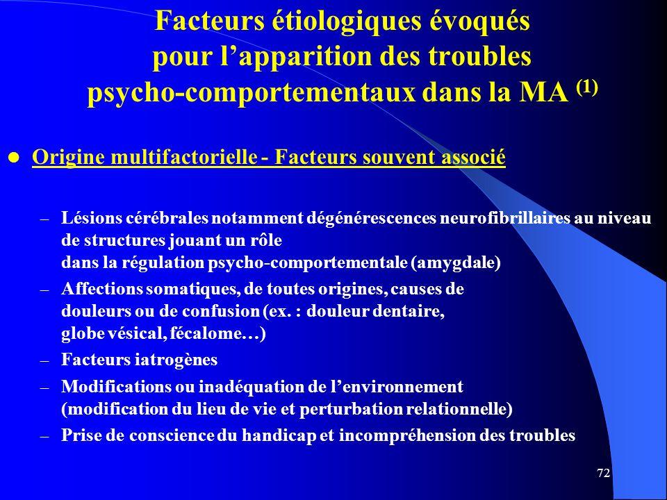 72 Facteurs étiologiques évoqués pour lapparition des troubles psycho-comportementaux dans la MA (1) Origine multifactorielle - Facteurs souvent associé – Lésions cérébrales notamment dégénérescences neurofibrillaires au niveau de structures jouant un rôle dans la régulation psycho-comportementale (amygdale) – Affections somatiques, de toutes origines, causes de douleurs ou de confusion (ex.