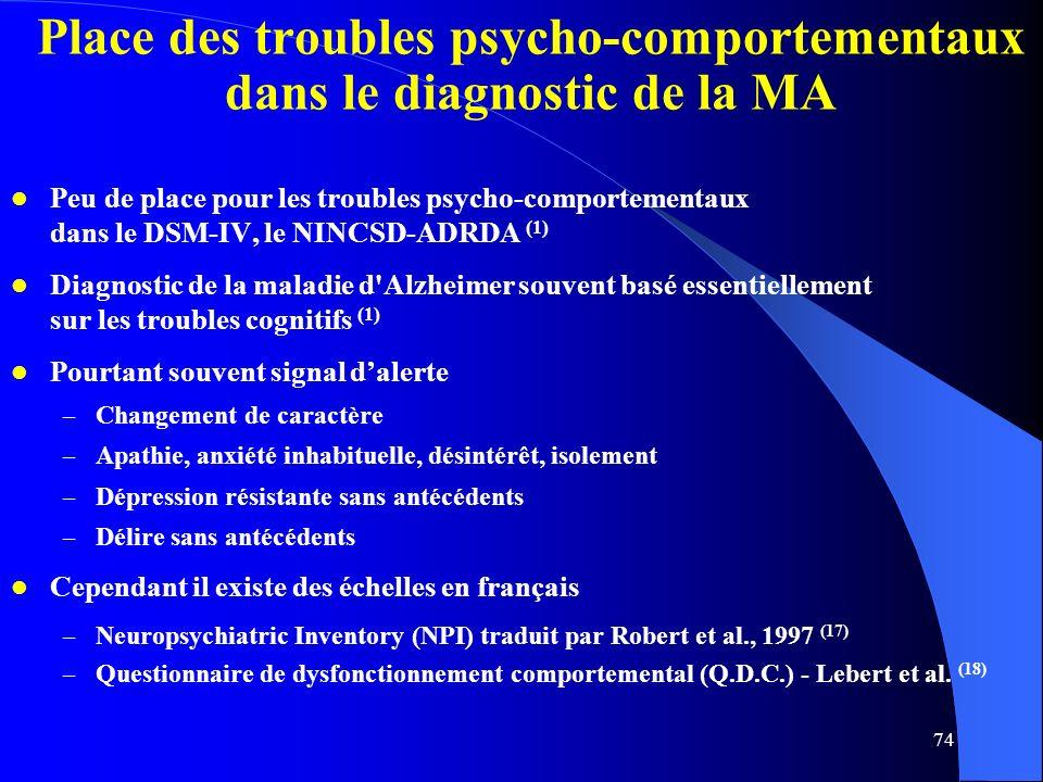 74 Place des troubles psycho-comportementaux dans le diagnostic de la MA Peu de place pour les troubles psycho-comportementaux dans le DSM-IV, le NINCSD-ADRDA (1) Diagnostic de la maladie d Alzheimer souvent basé essentiellement sur les troubles cognitifs (1) Pourtant souvent signal dalerte – Changement de caractère – Apathie, anxiété inhabituelle, désintérêt, isolement – Dépression résistante sans antécédents – Délire sans antécédents Cependant il existe des échelles en français – Neuropsychiatric Inventory (NPI) traduit par Robert et al., 1997 (17) – Questionnaire de dysfonctionnement comportemental (Q.D.C.) - Lebert et al.