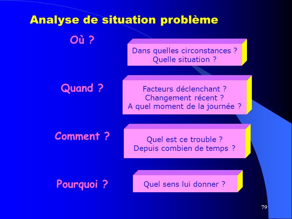 79 Analyse de situation problème Où .Quand . Comment .