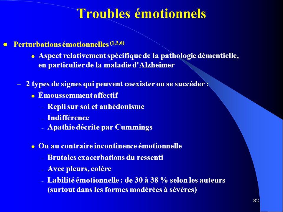 82 Troubles émotionnels Perturbations émotionnelles (1,3,6) Aspect relativement spécifique de la pathologie démentielle, en particulier de la maladie d Alzheimer – 2 types de signes qui peuvent coexister ou se succéder : Émoussemment affectif – Repli sur soi et anhédonisme – Indifférence – Apathie décrite par Cummings Ou au contraire incontinence émotionnelle – Brutales exacerbations du ressenti – Avec pleurs, colère – Labilité émotionnelle : de 30 à 38 % selon les auteurs (surtout dans les formes modérées à sévères)