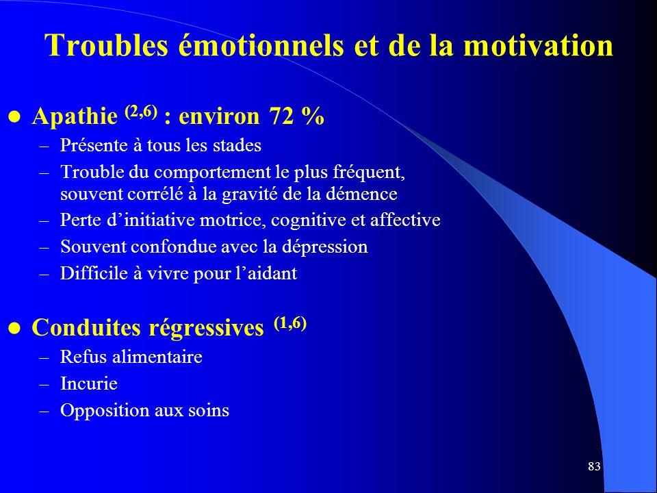 83 Troubles émotionnels et de la motivation Apathie (2,6) : environ 72 % – Présente à tous les stades – Trouble du comportement le plus fréquent, souvent corrélé à la gravité de la démence – Perte dinitiative motrice, cognitive et affective – Souvent confondue avec la dépression – Difficile à vivre pour laidant Conduites régressives (1,6) – Refus alimentaire – Incurie – Opposition aux soins