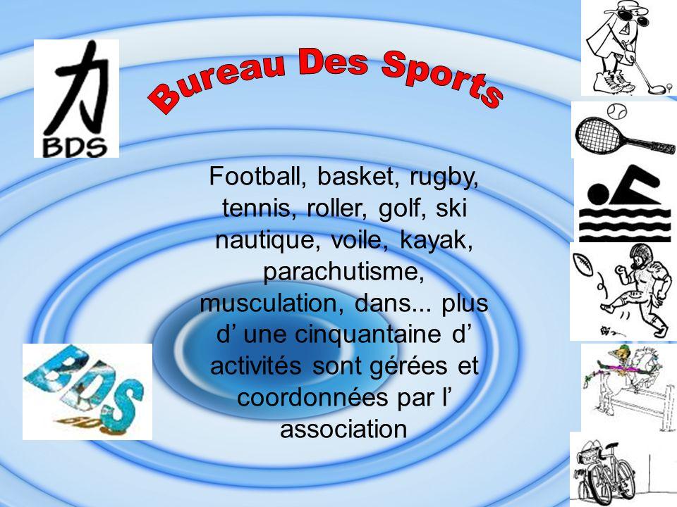 Football, basket, rugby, tennis, roller, golf, ski nautique, voile, kayak, parachutisme, musculation, dans...