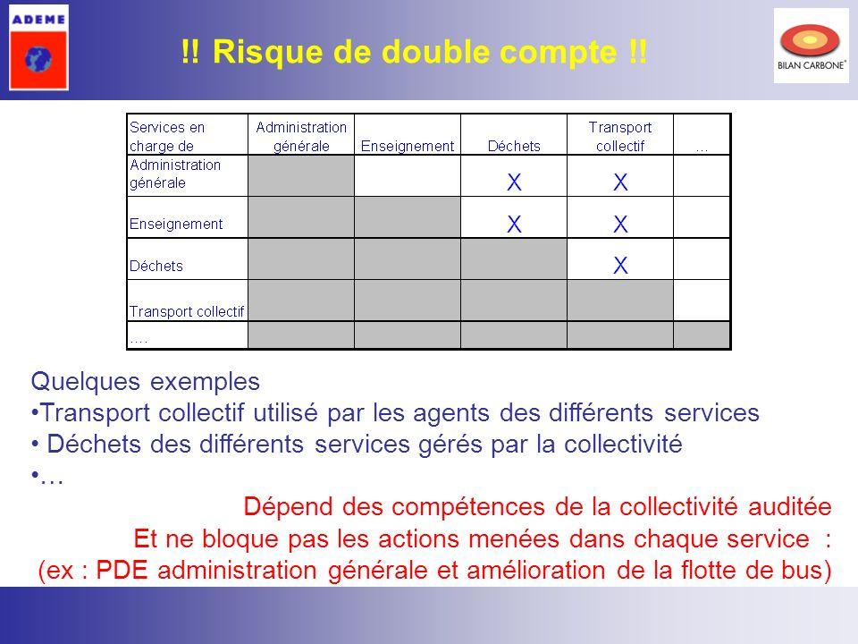 12 !! Risque de double compte !! Quelques exemples Transport collectif utilisé par les agents des différents services Déchets des différents services
