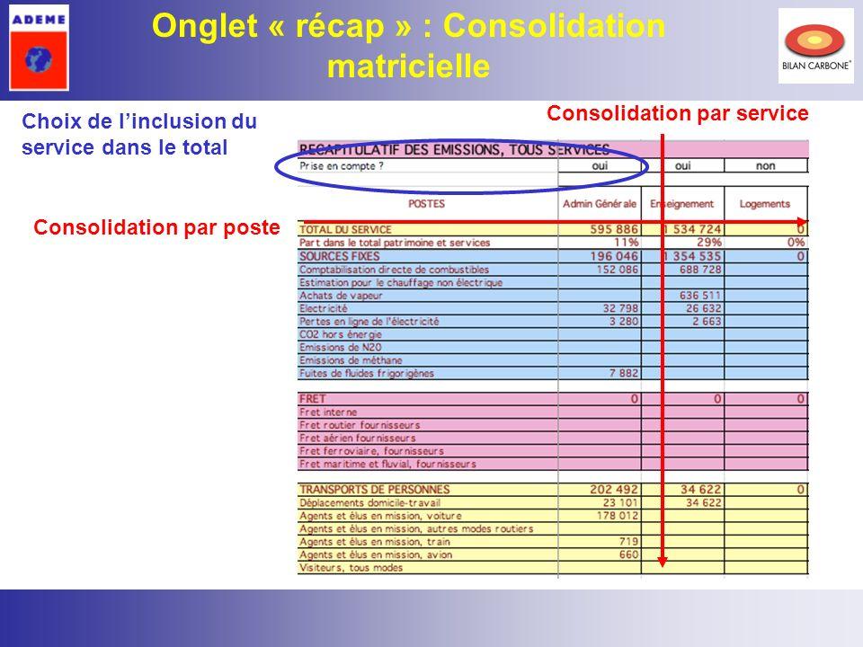 13 Onglet « récap » : Consolidation matricielle Choix de linclusion du service dans le total Consolidation par poste Consolidation par service