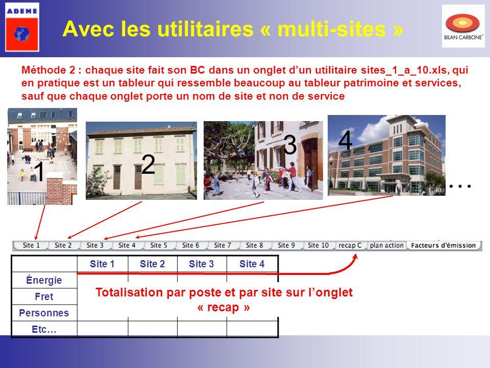 25 Avec les utilitaires « multi-sites » 1 4 … 2 3 Méthode 2 : chaque site fait son BC dans un onglet dun utilitaire sites_1_a_10.xls, qui en pratique