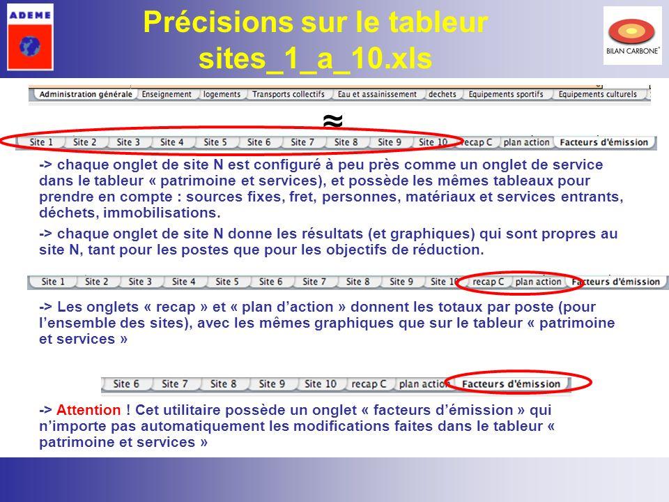 26 Précisions sur le tableur sites_1_a_10.xls -> chaque onglet de site N est configuré à peu près comme un onglet de service dans le tableur « patrimo