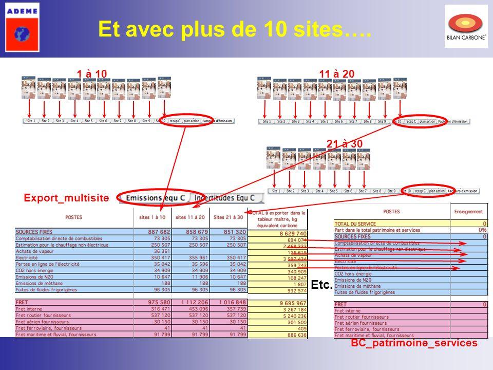27 BC_patrimoine_services Et avec plus de 10 sites…. 1 à 10 11 à 20 21 à 30 Export_multisite Etc.