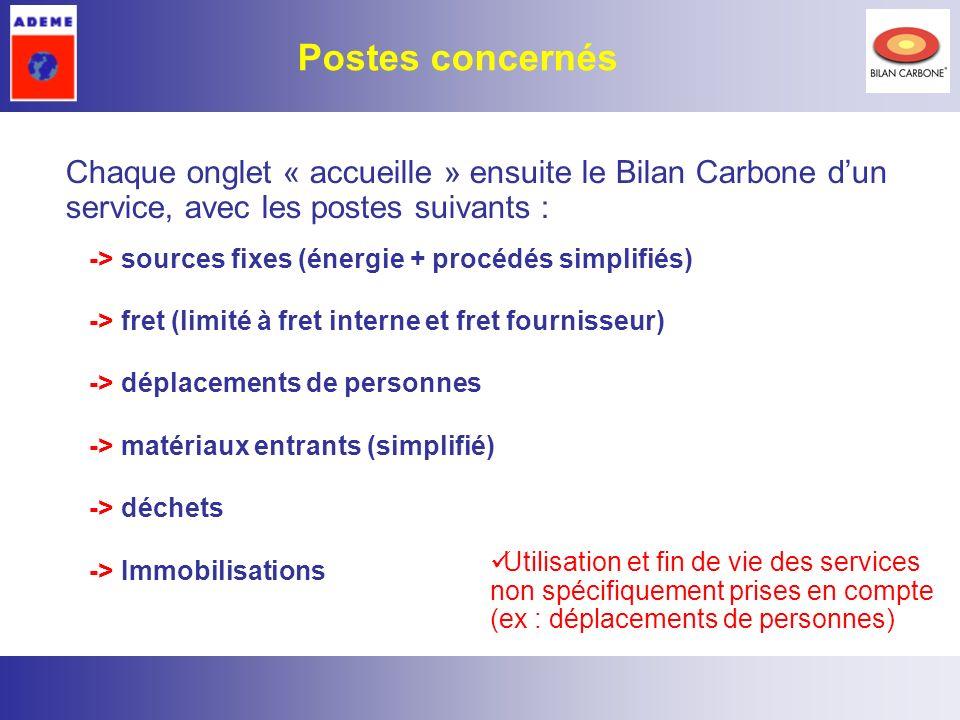 5 Chaque onglet « accueille » ensuite le Bilan Carbone dun service, avec les postes suivants : Postes concernés -> sources fixes (énergie + procédés s