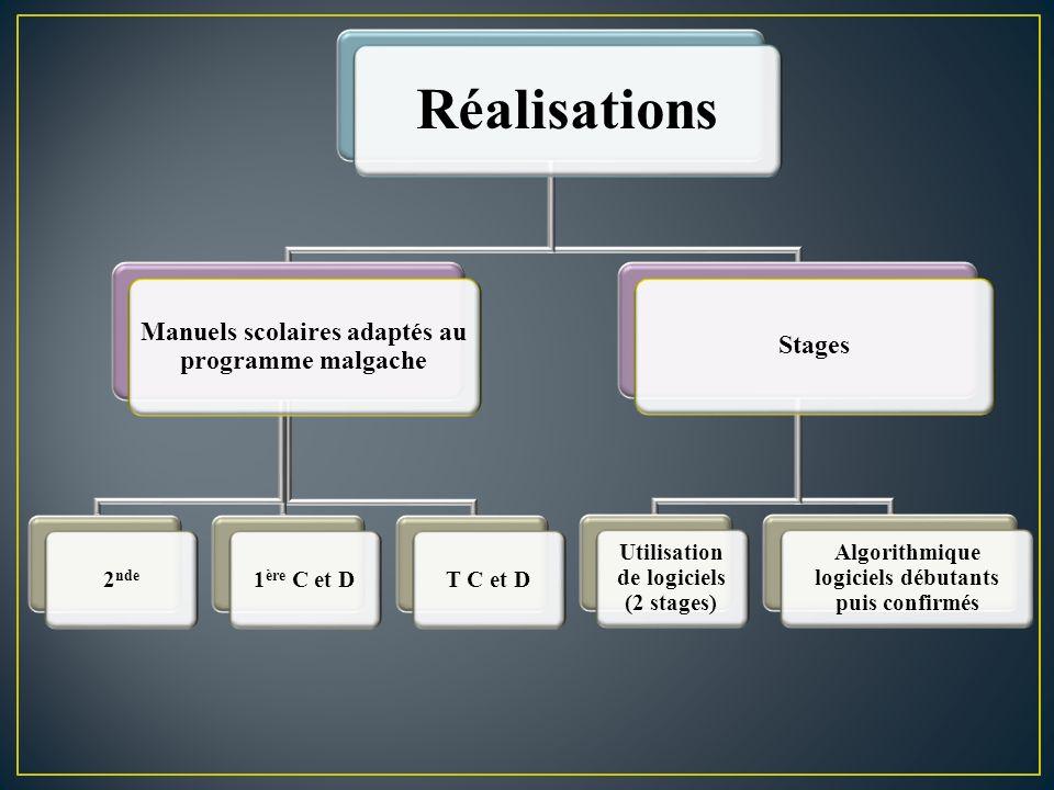 Réalisations Manuels scolaires adaptés au programme malgache 2 nde 1 ère C et DT C et D Stages Utilisation de logiciels (2 stages) Algorithmique logiciels débutants puis confirmés