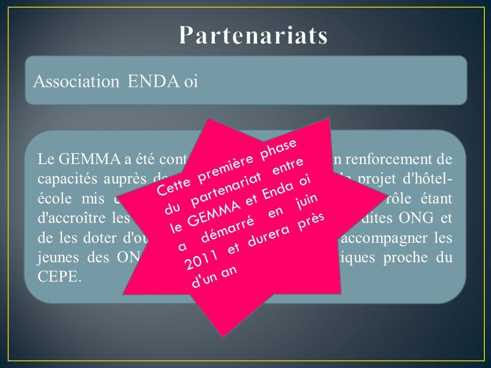 Association ENDA oi Le GEMMA a été contacté afin d intervenir en renforcement de capacités auprès des ONG impliquées dans le projet d hôtel- école mis en œuvre par l ONG Enda oi.