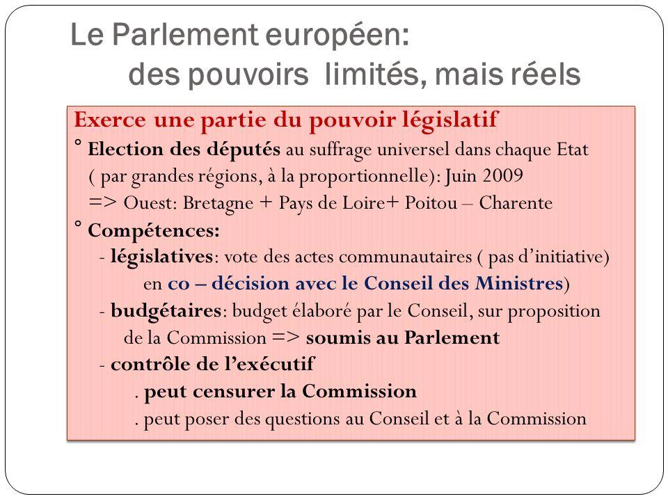 Le Parlement européen: des pouvoirs limités, mais réels Exerce une partie du pouvoir législatif ° Election des députés au suffrage universel dans chaq